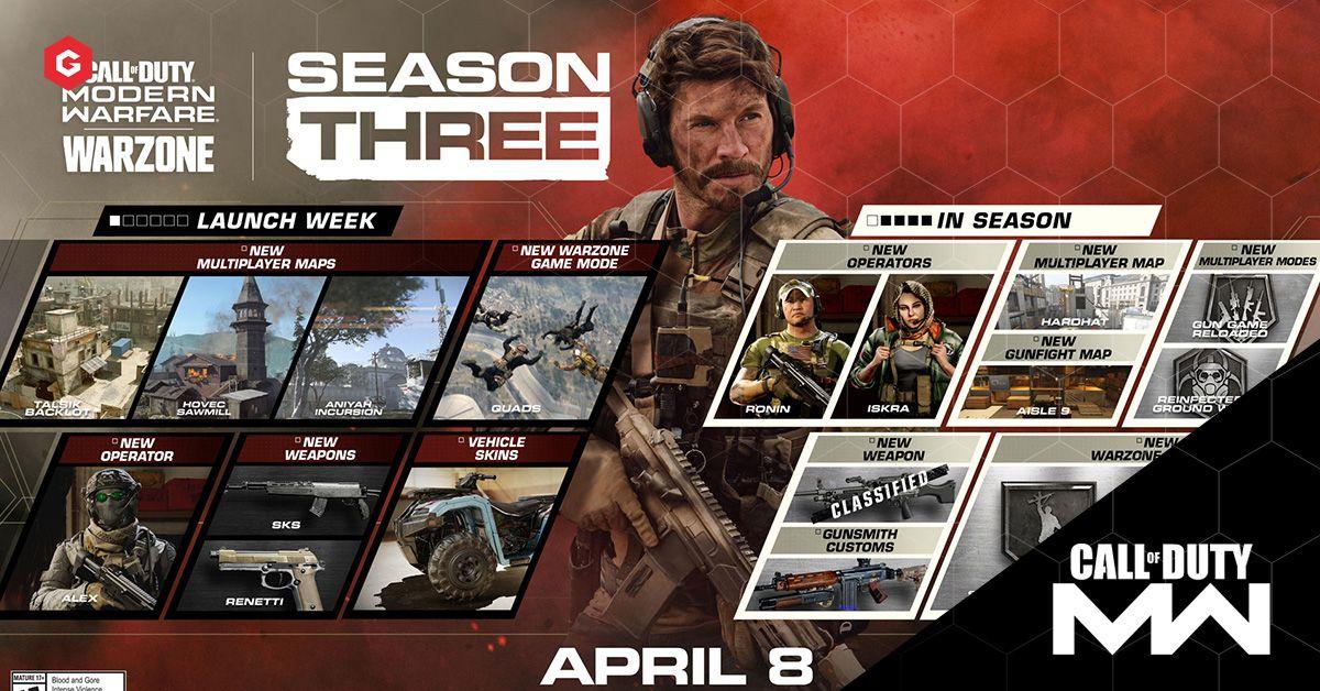 Modern Warfare Season 3 Hardhat Map Warzone Road Map End Date