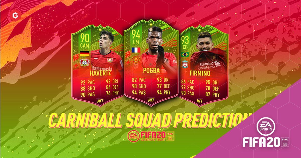 FIFA 20 Carniball Squad Prediction & Expected Players
