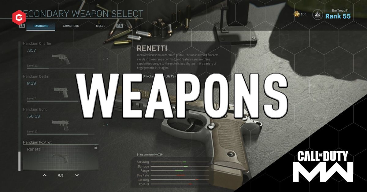Modern Warfare Seson 3 Weapons Confirmed Guns Equipment And Weapons In Call Of Duty Modern Warfare
