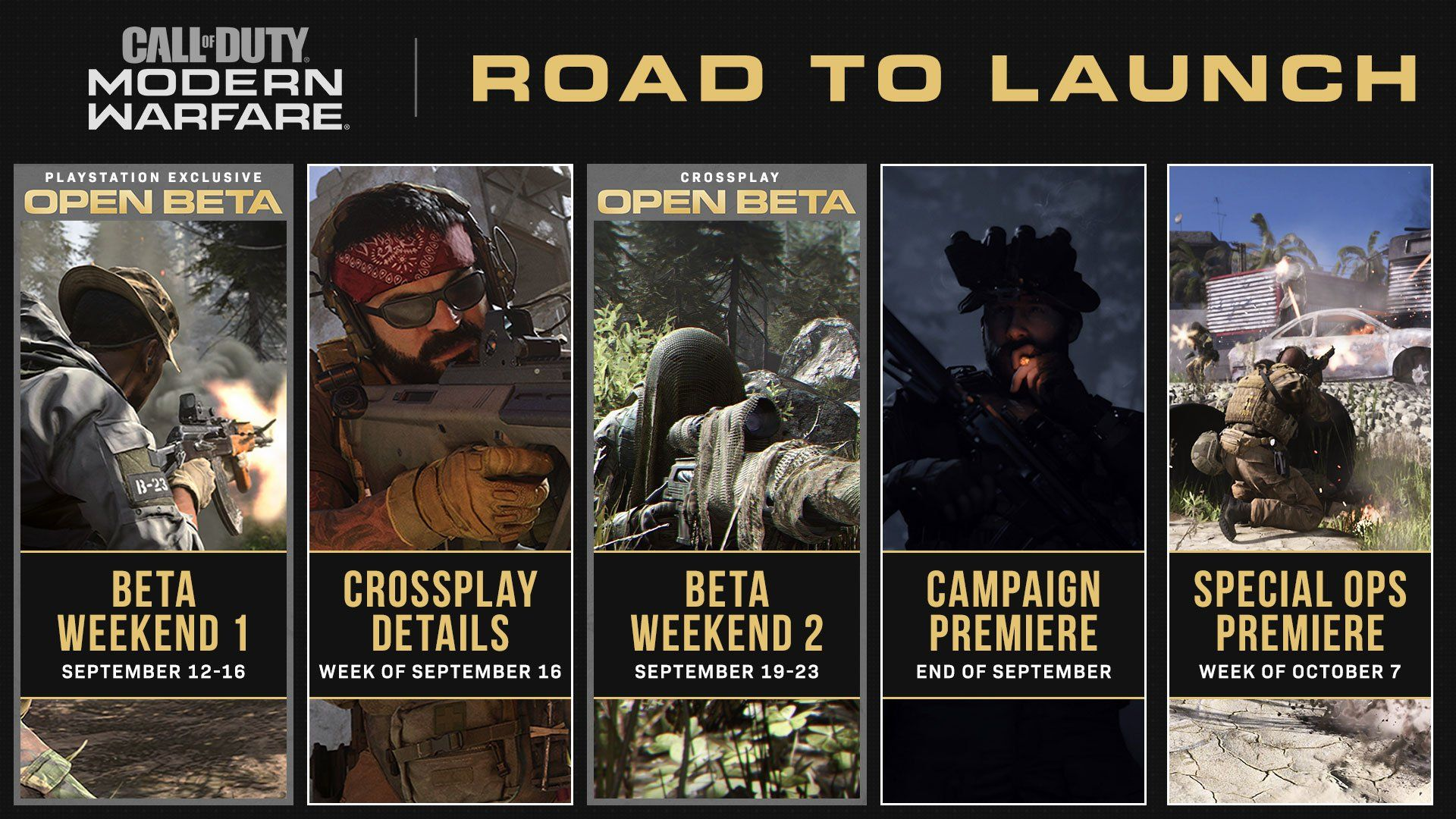 Call Of Duty Modern Warfare Launch Road Map Beta Details Cross Platform Play Campain Premiere And