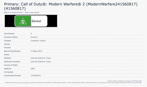 mw2 remastered rating