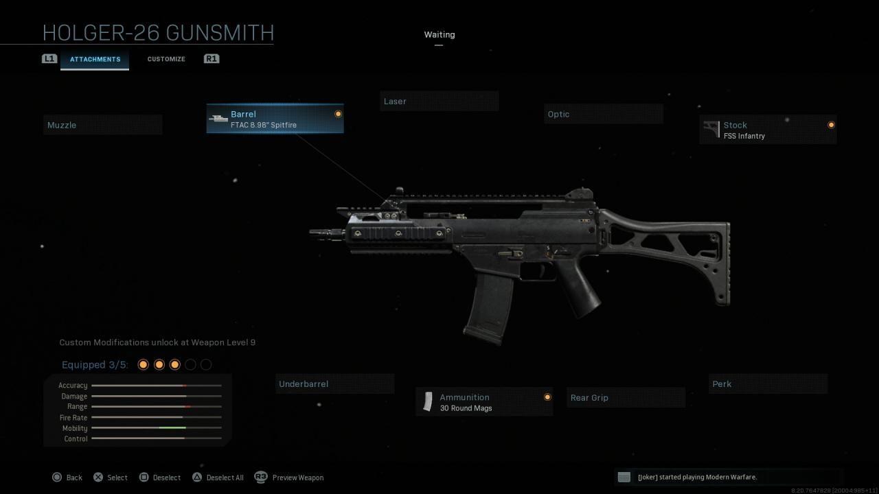 Modern Warfare G36C