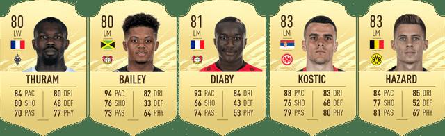 lws - FIFA 21 – FUT Ultimate Team, i giocatori della Bundesliga più economici per iniziare
