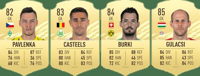 goalkeepers - FIFA 21 – FUT Ultimate Team, i giocatori della Bundesliga più economici per iniziare