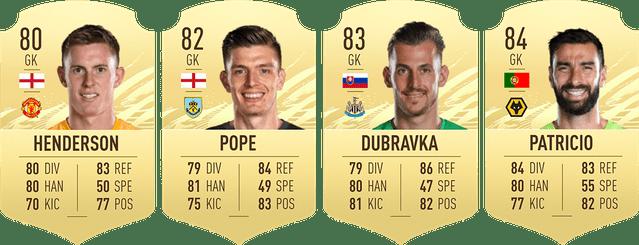 FIFA 21 FUT Ultimate Team Premier League portieri