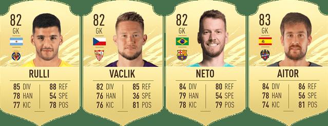 gks - FIFA 21 - FUT Ultimate Team, i giocatori della Liga più economici per iniziare