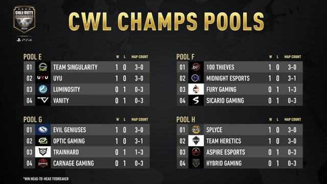 cod champs day 1 groups