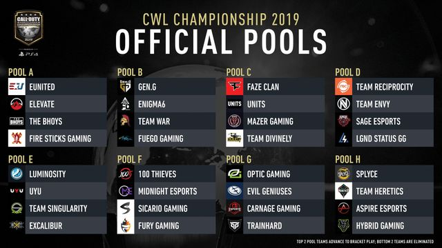 cod champs 2019 groups