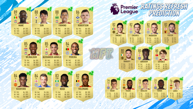 fifa 20 ratings refresh premier league predictions