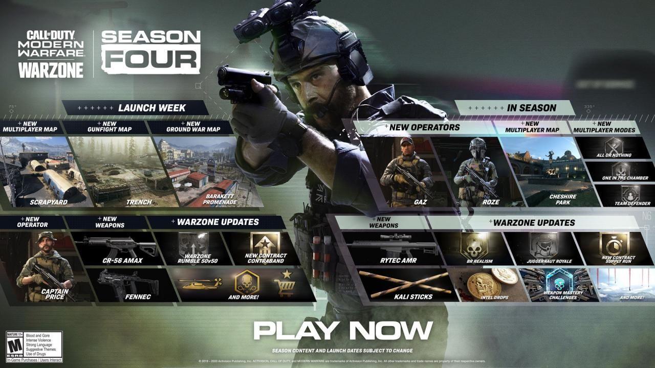 Modern Warfare Warzone Season 5 Weapons Apc 9 And An 94